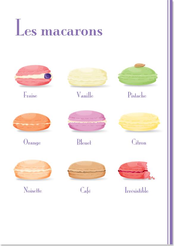 Les macarons image